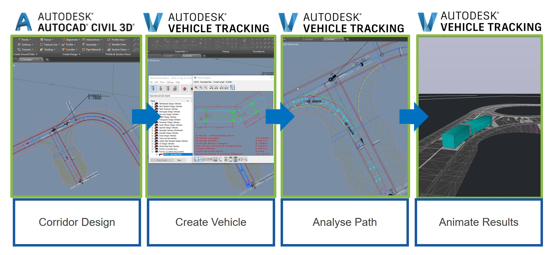 Use swept path analysis to be sure that specific vehicle