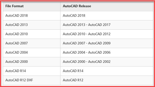 autocad 2006 download torrent kickass