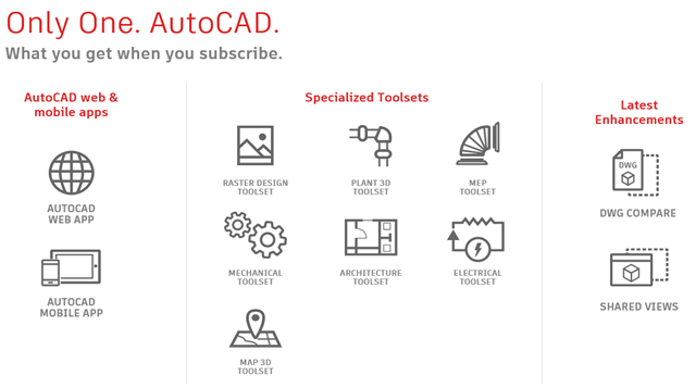 Building—Architecture—Improve efficiencies with industry-specific tools in One AutoCAD 2019